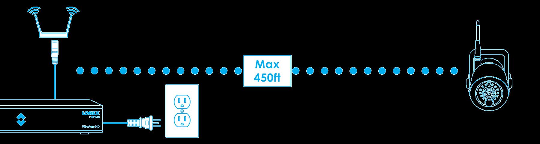 telsiz güvenlik kamera kurulum şeması